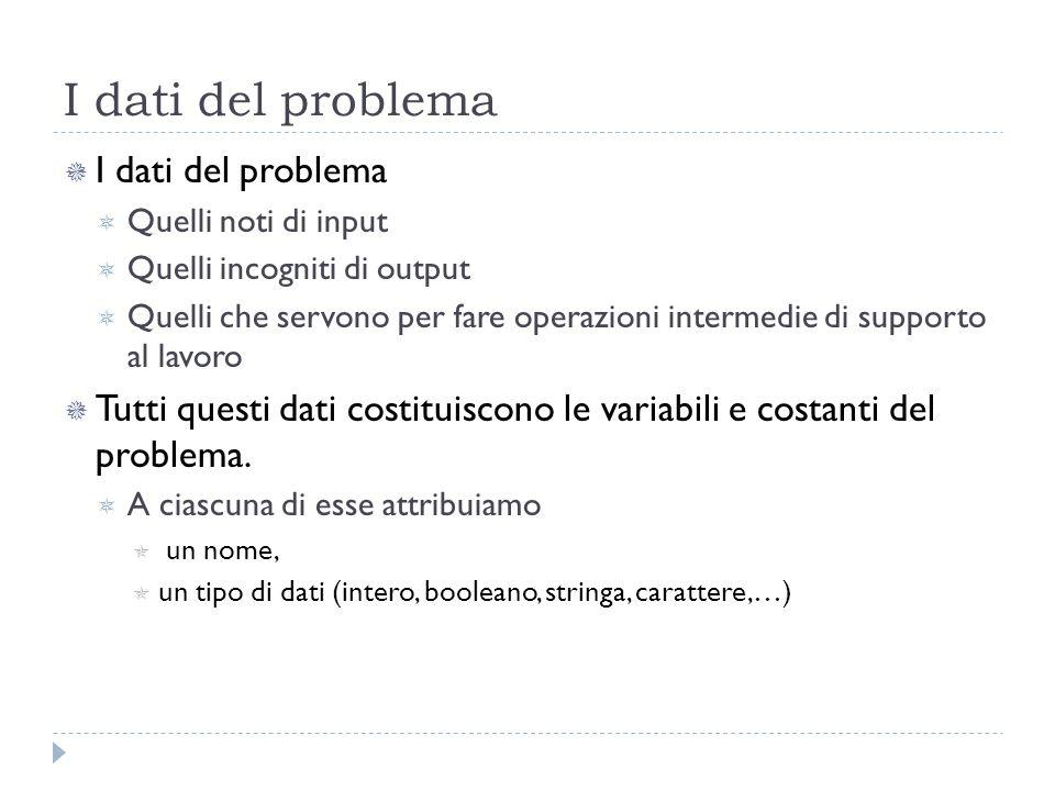 I dati del problema I dati del problema