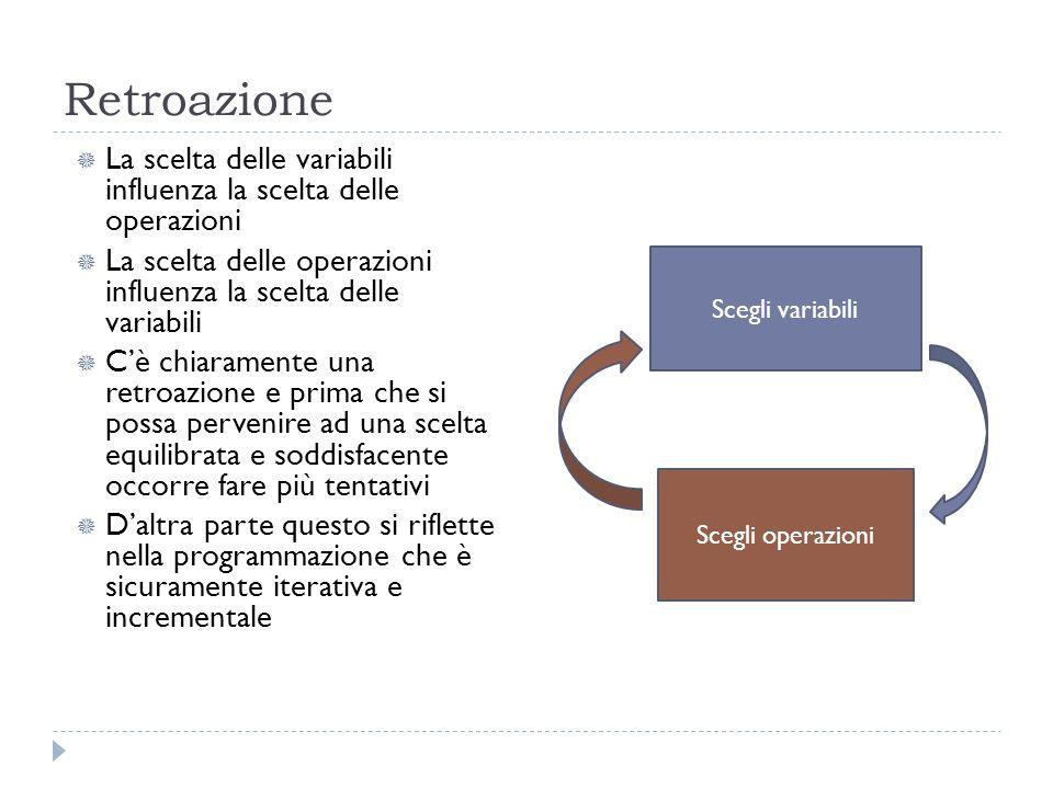 Retroazione La scelta delle variabili influenza la scelta delle operazioni. La scelta delle operazioni influenza la scelta delle variabili.