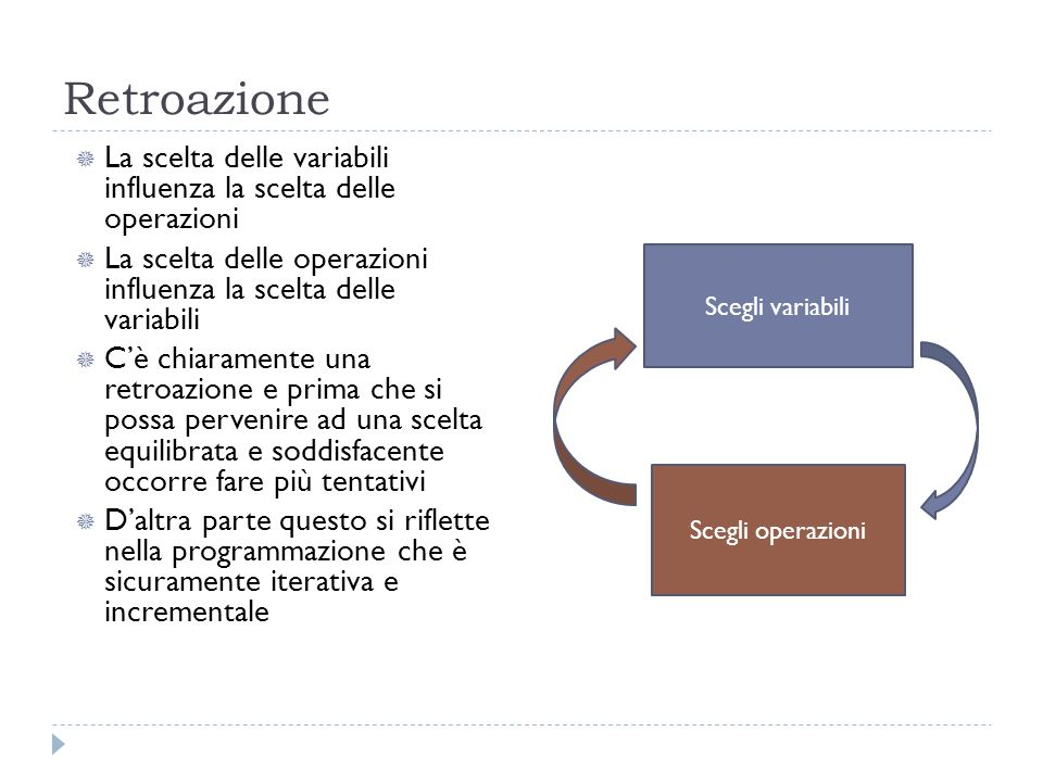 RetroazioneLa scelta delle variabili influenza la scelta delle operazioni. La scelta delle operazioni influenza la scelta delle variabili.