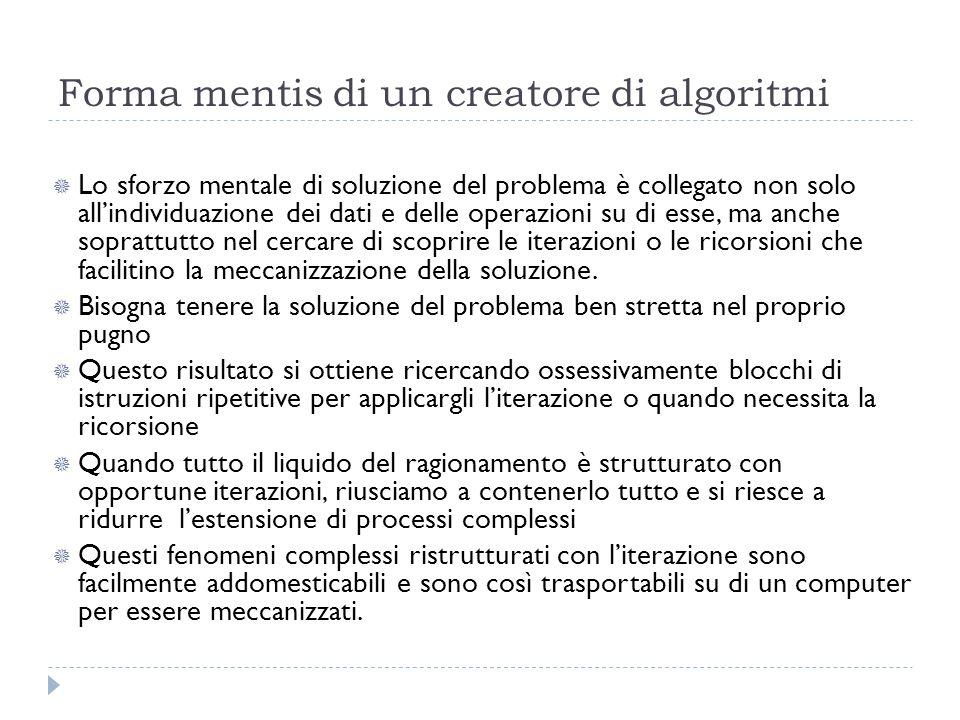 Forma mentis di un creatore di algoritmi