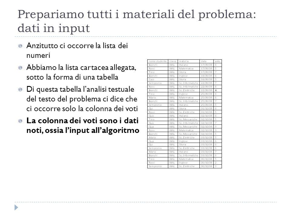 Prepariamo tutti i materiali del problema: dati in input