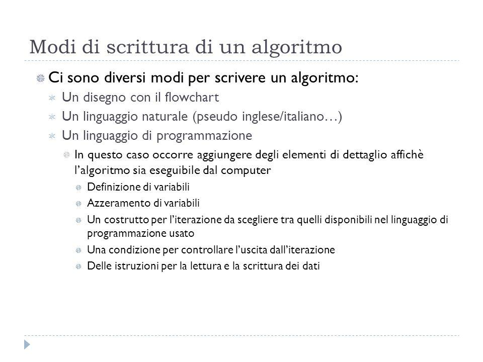 Modi di scrittura di un algoritmo