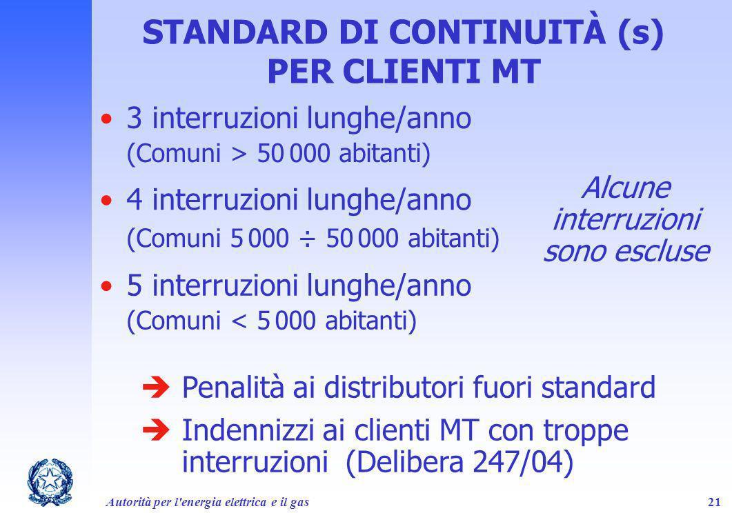STANDARD DI CONTINUITÀ (s) PER CLIENTI MT