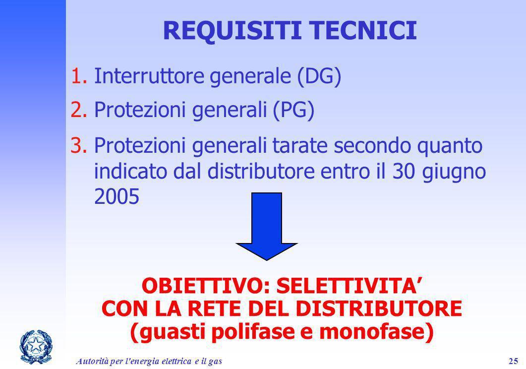 REQUISITI TECNICI Interruttore generale (DG) Protezioni generali (PG)