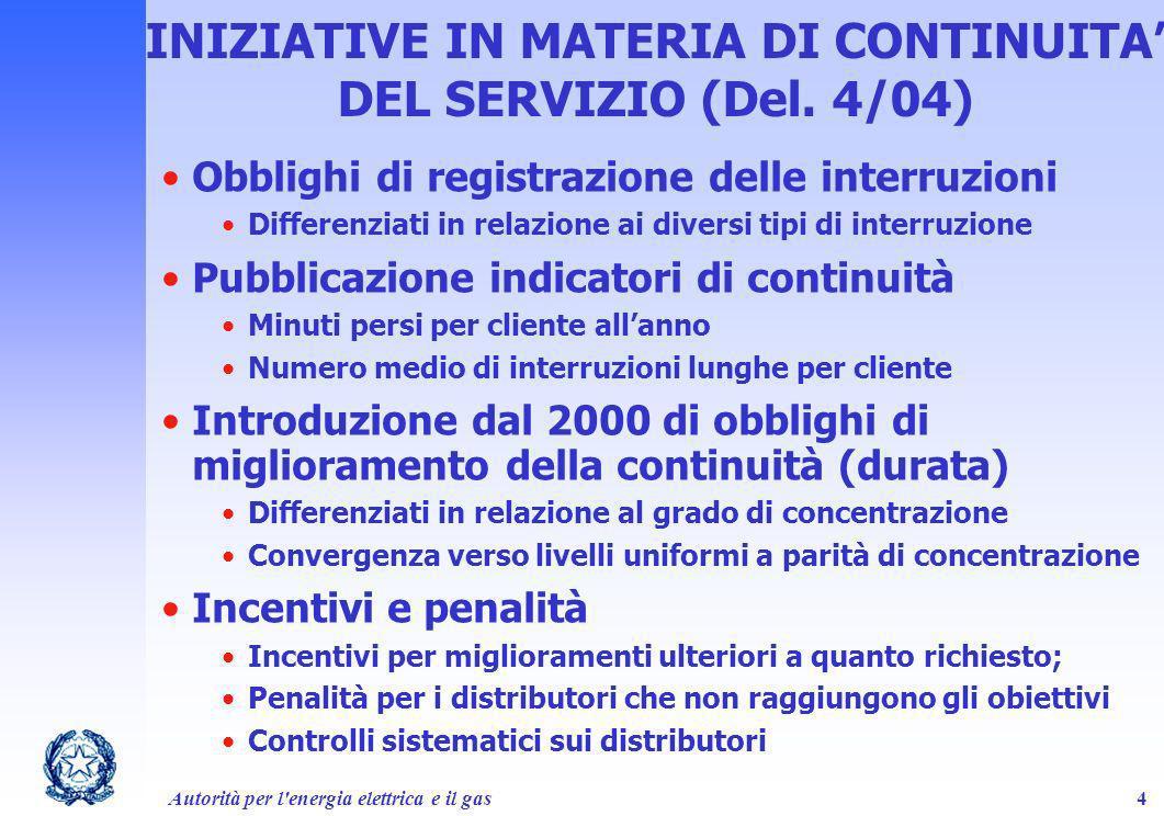 INIZIATIVE IN MATERIA DI CONTINUITA' DEL SERVIZIO (Del. 4/04)