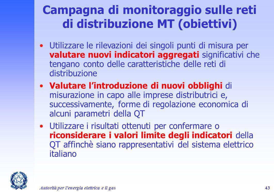 Campagna di monitoraggio sulle reti di distribuzione MT (obiettivi)