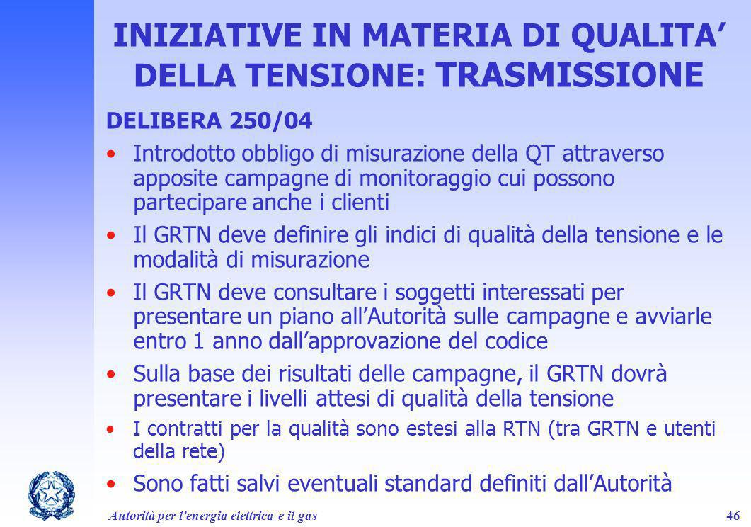 INIZIATIVE IN MATERIA DI QUALITA' DELLA TENSIONE: TRASMISSIONE