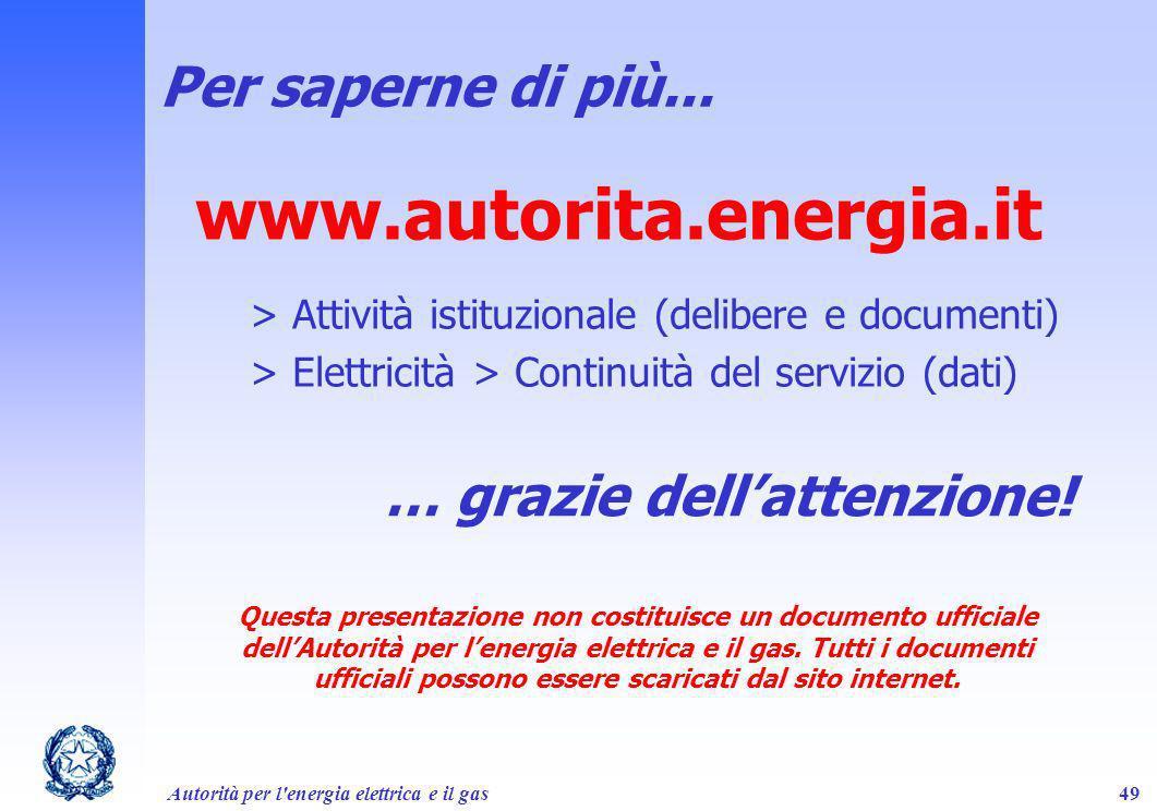 www.autorita.energia.it Per saperne di più...