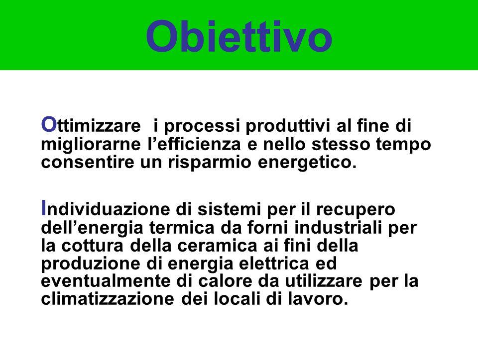 Obiettivo Ottimizzare i processi produttivi al fine di migliorarne l'efficienza e nello stesso tempo consentire un risparmio energetico.