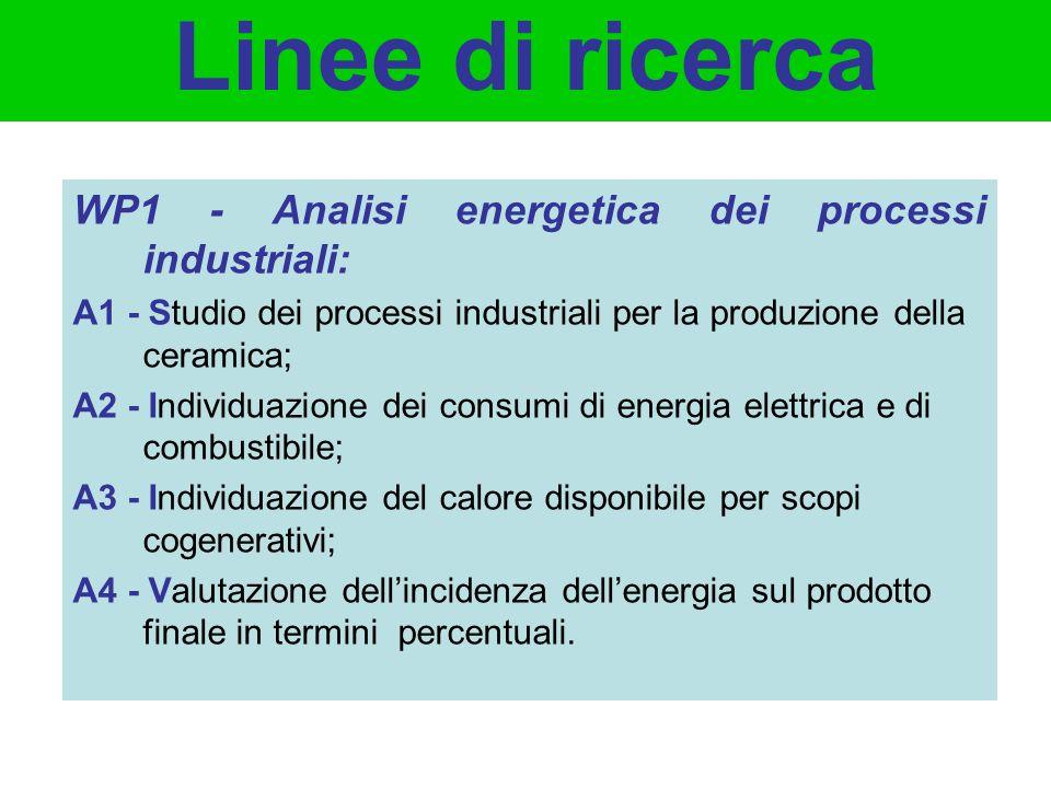 WP1 - Analisi energetica dei processi industriali: