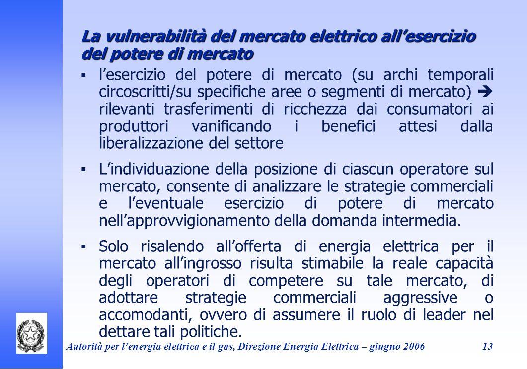 La vulnerabilità del mercato elettrico all'esercizio del potere di mercato