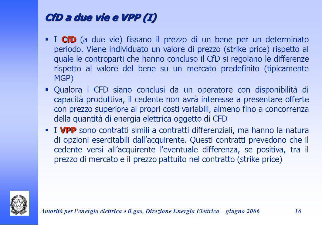 CfD a due vie e VPP (I)