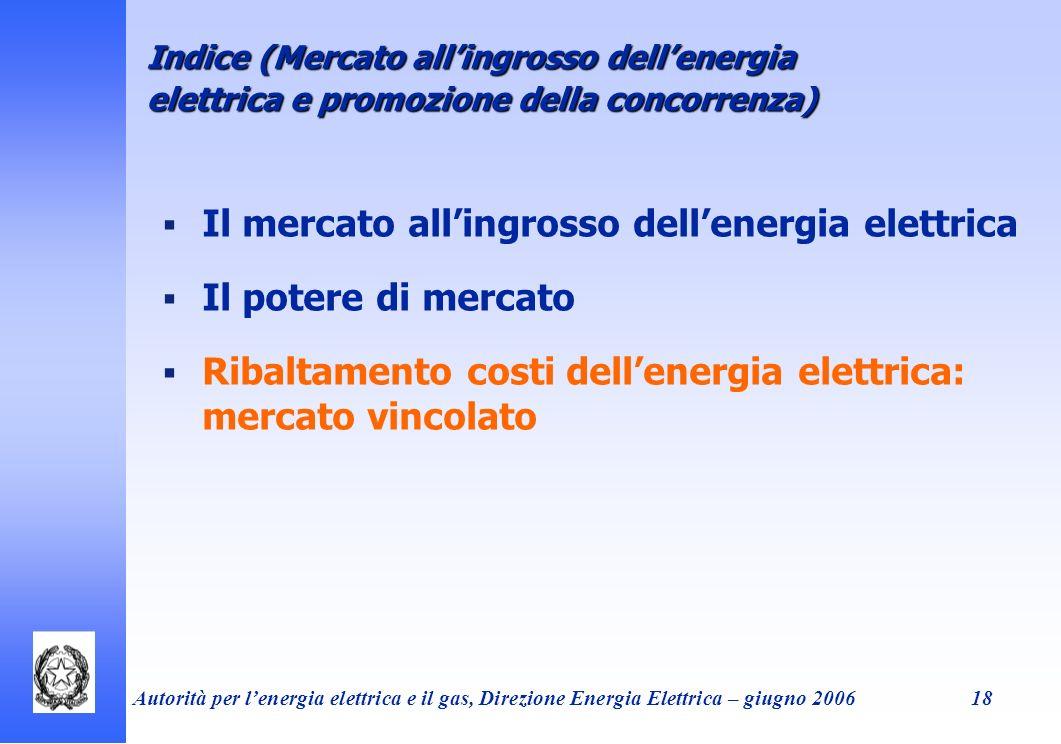 Il mercato all'ingrosso dell'energia elettrica Il potere di mercato