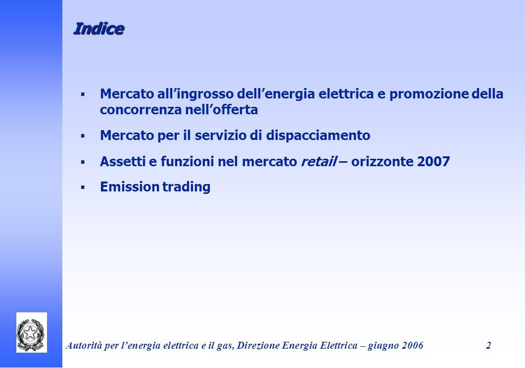 Indice Mercato all'ingrosso dell'energia elettrica e promozione della concorrenza nell'offerta. Mercato per il servizio di dispacciamento.