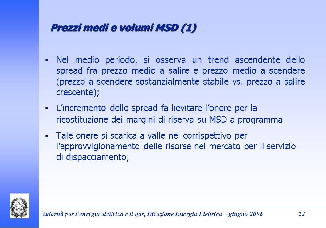 Prezzi medi e volumi MSD (1)