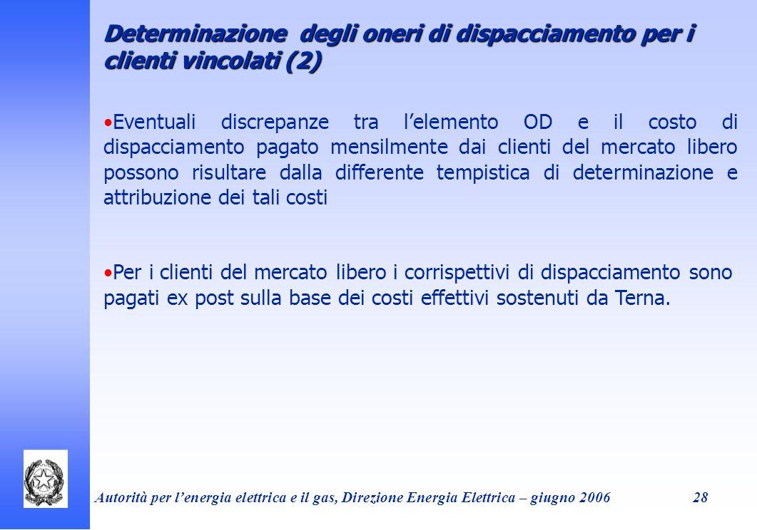 Determinazione degli oneri di dispacciamento per i clienti vincolati (2)