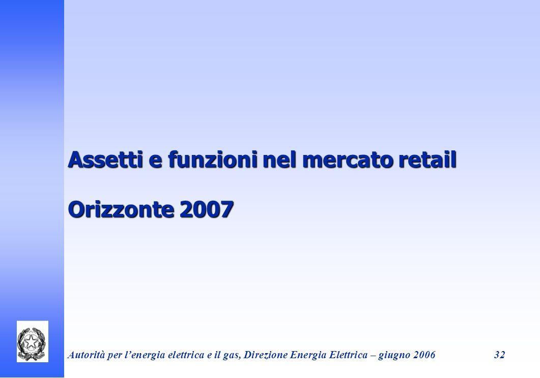 Assetti e funzioni nel mercato retail