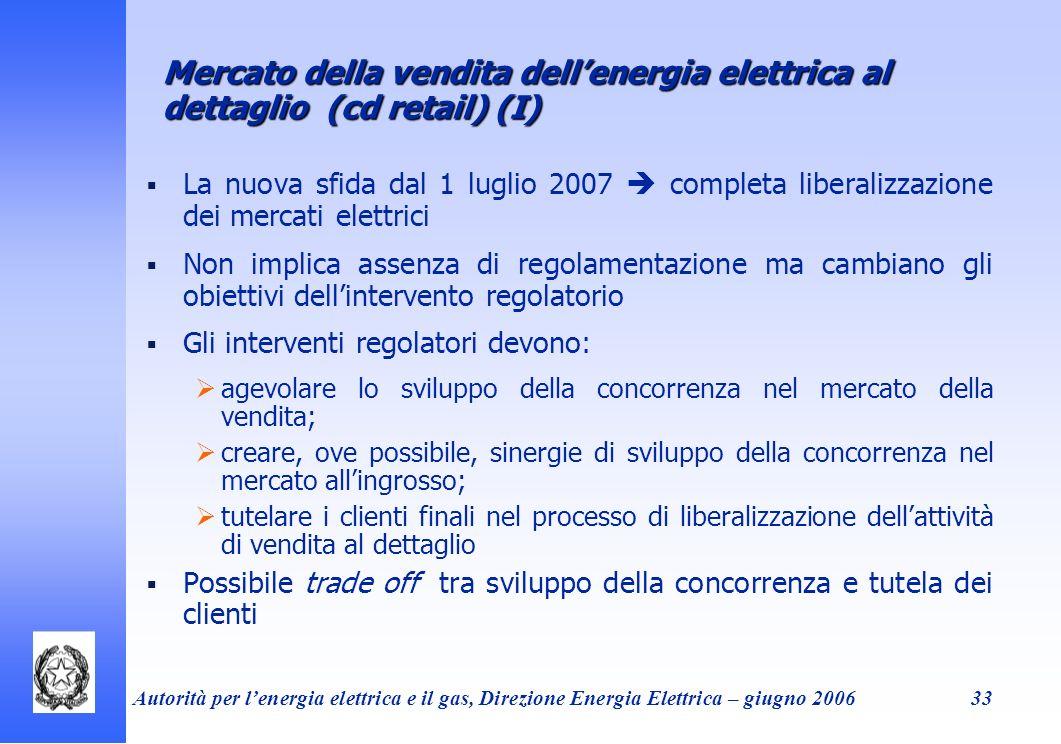 Mercato della vendita dell'energia elettrica al dettaglio (cd retail) (I)