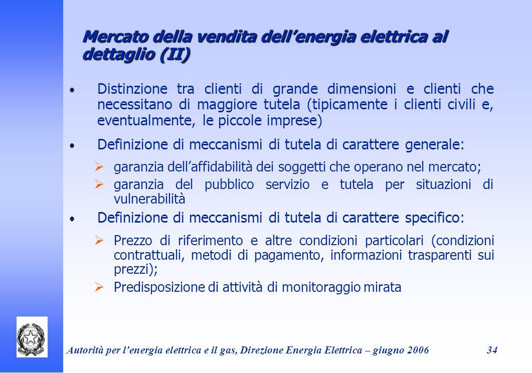 Mercato della vendita dell'energia elettrica al dettaglio (II)