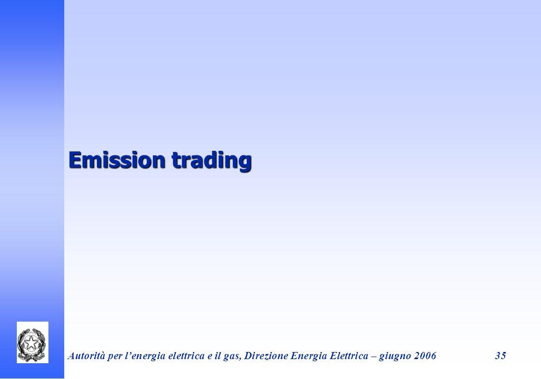 Emission trading
