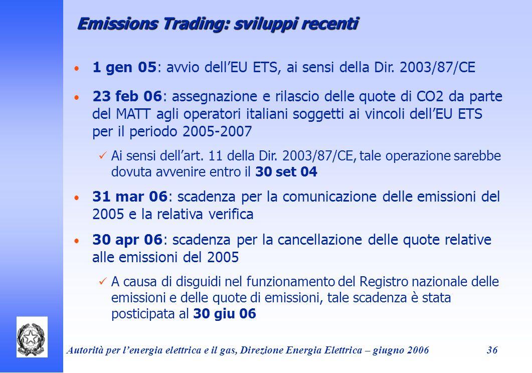 Emissions Trading: sviluppi recenti