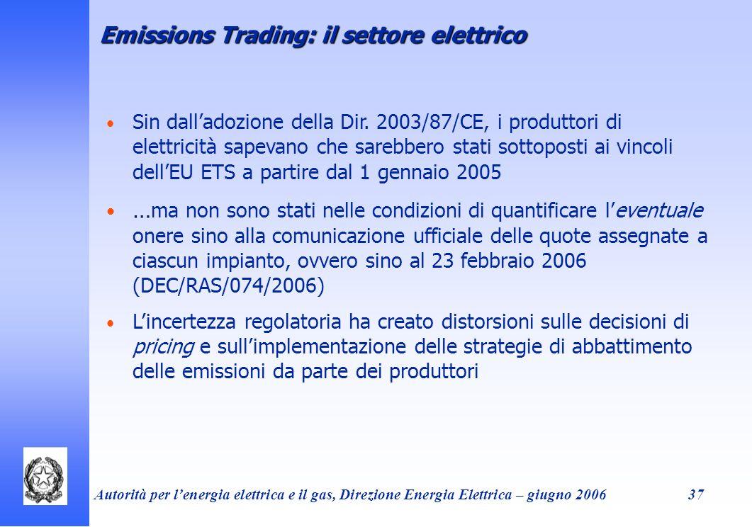 Emissions Trading: il settore elettrico