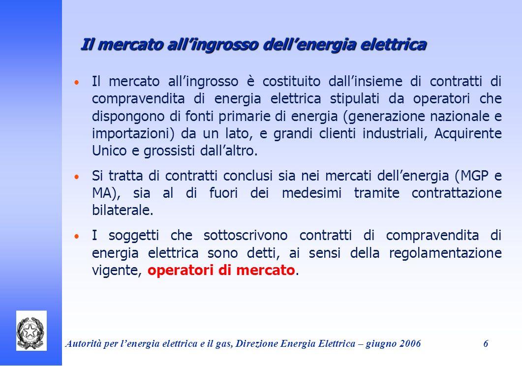 Il mercato all'ingrosso dell'energia elettrica