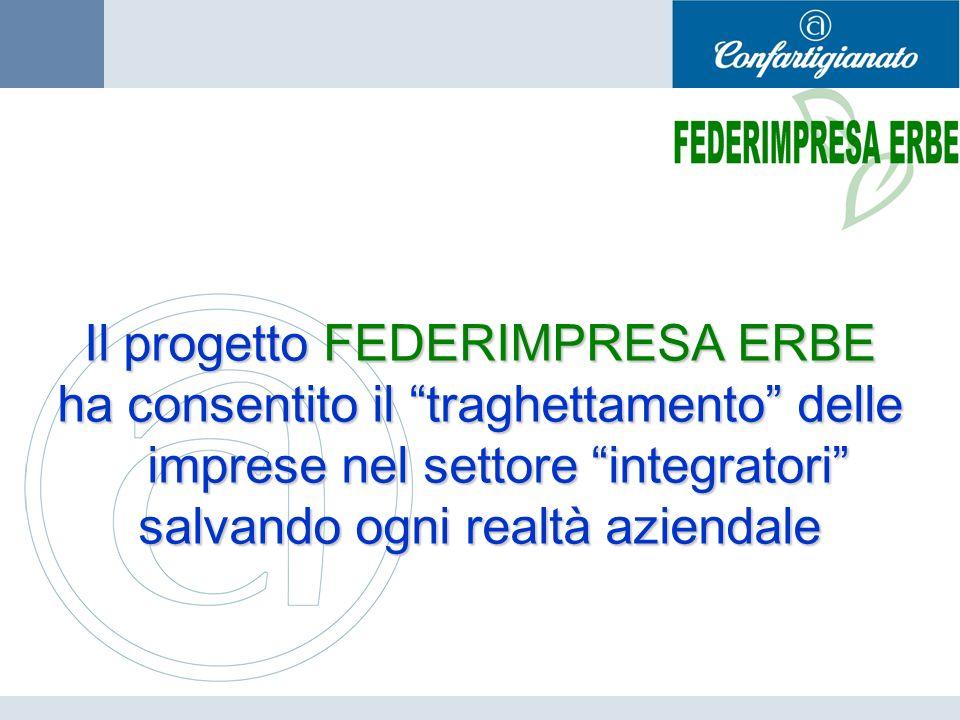 Il progetto FEDERIMPRESA ERBE