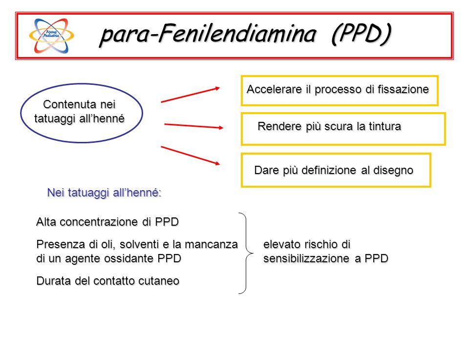 para-Fenilendiamina (PPD)