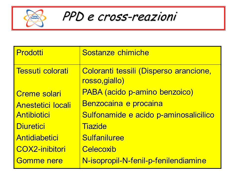 PPD e cross-reazioni Prodotti Sostanze chimiche Tessuti colorati