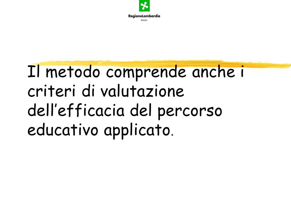 Il metodo comprende anche i criteri di valutazione dell'efficacia del percorso educativo applicato.