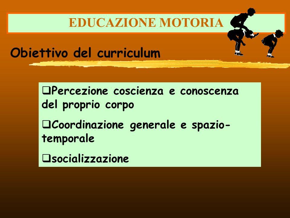 Obiettivo del curriculum