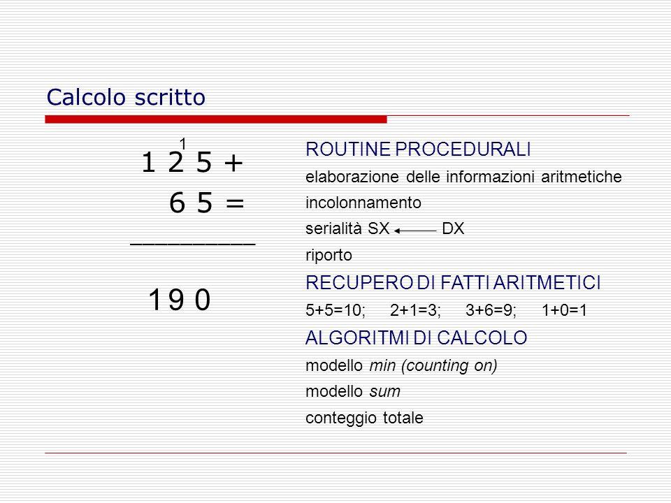1 9 1 2 5 + 6 5 = Calcolo scritto __________ ROUTINE PROCEDURALI