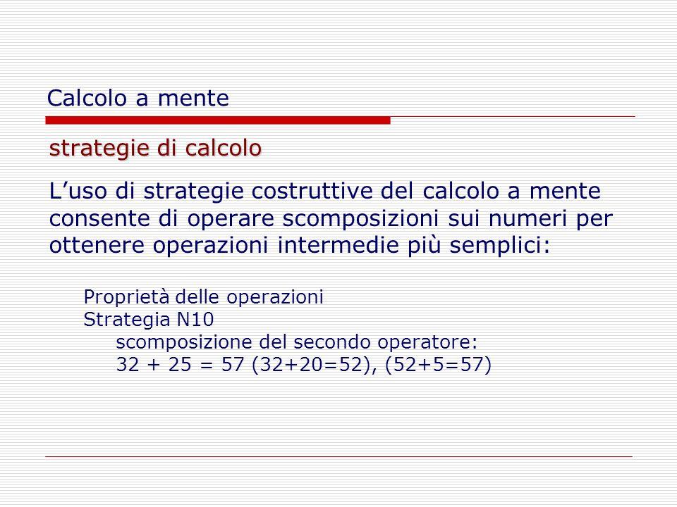 L'uso di strategie costruttive del calcolo a mente
