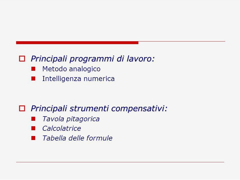 Principali programmi di lavoro: