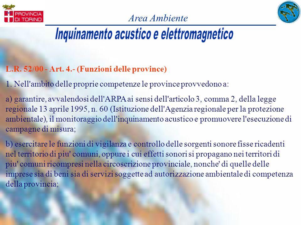 Inquinamento acustico e elettromagnetico