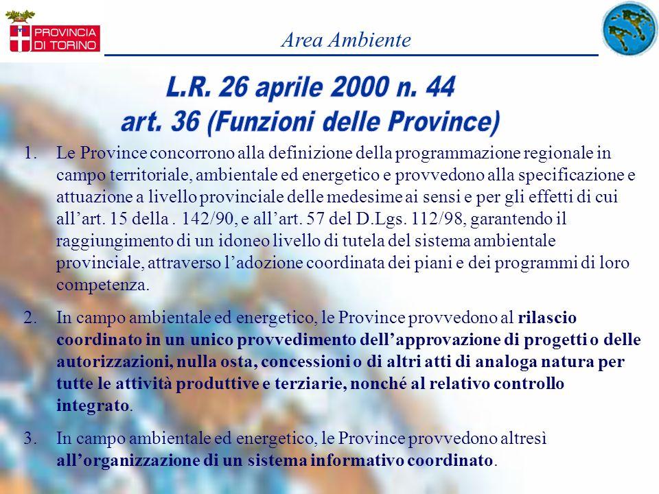 art. 36 (Funzioni delle Province)