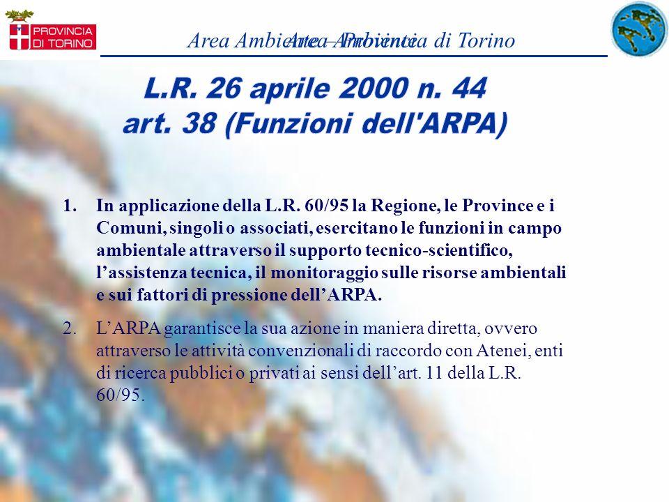 Area Ambiente – Provincia di Torino Area Ambiente