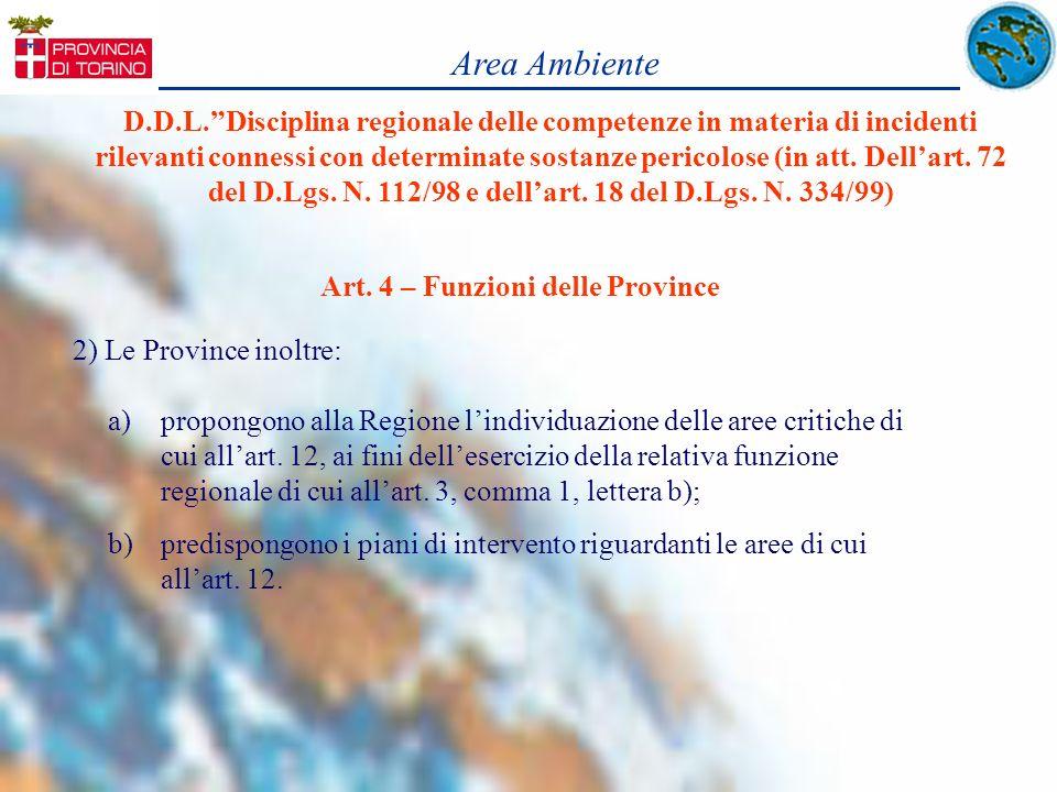 Art. 4 – Funzioni delle Province