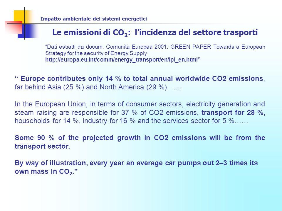 Le emissioni di CO2: l'incidenza del settore trasporti