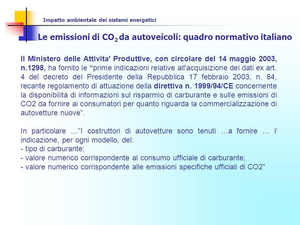 Le emissioni di CO2 da autoveicoli: quadro normativo italiano