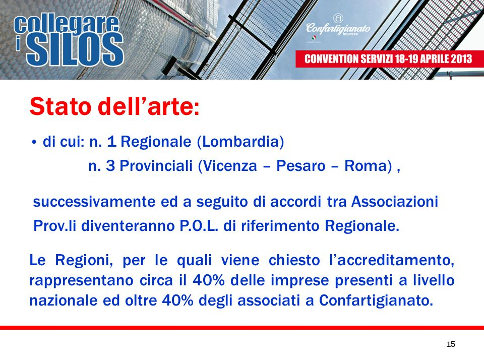 Stato dell'arte: • di cui: n. 1 Regionale (Lombardia) n. 3 Provinciali (Vicenza – Pesaro – Roma) ,