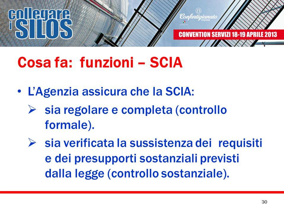 Cosa fa: funzioni – SCIA