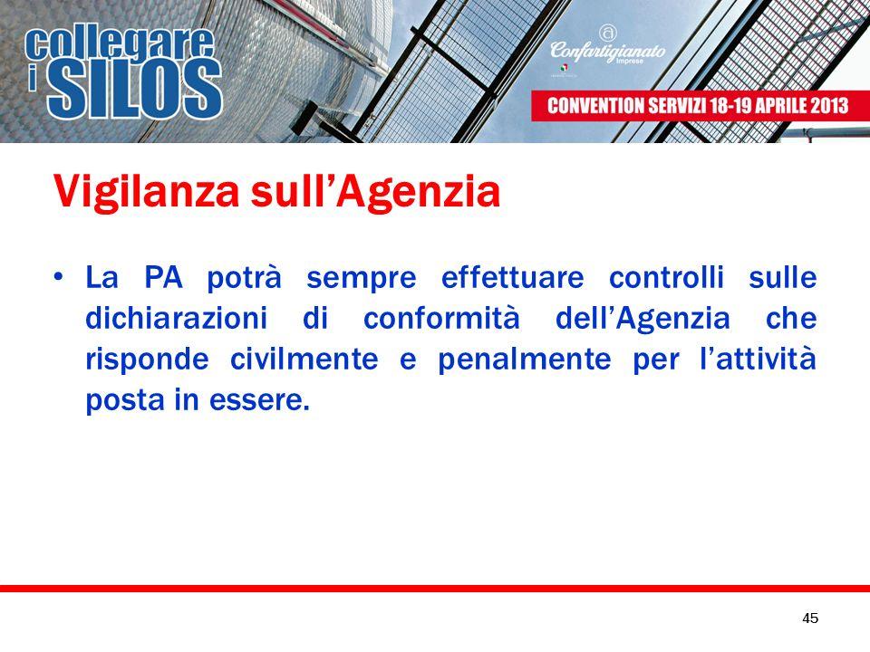 Vigilanza sull'Agenzia