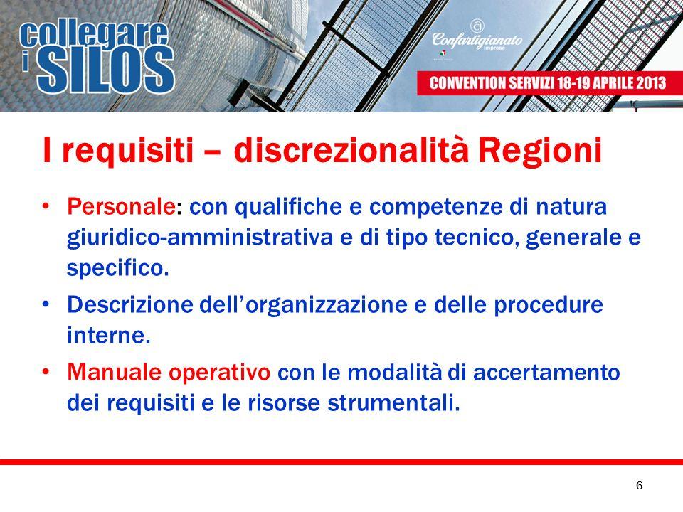I requisiti – discrezionalità Regioni