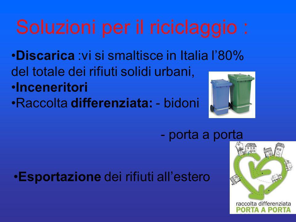 Soluzioni per il riciclaggio :