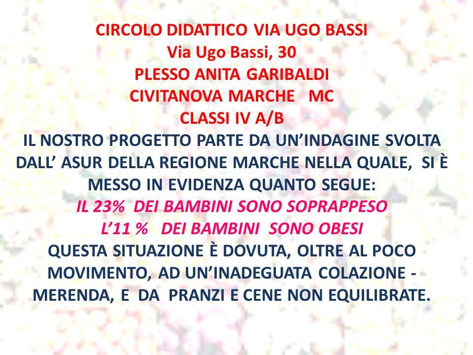 CIRCOLO DIDATTICO VIA UGO BASSI Via Ugo Bassi, 30