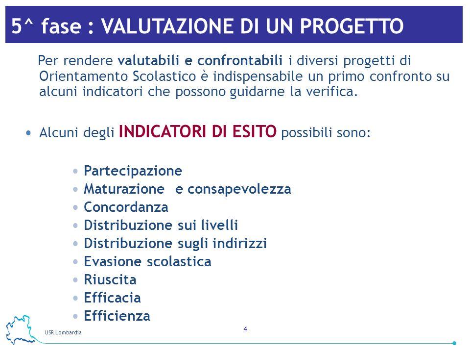 5^ fase : VALUTAZIONE DI UN PROGETTO