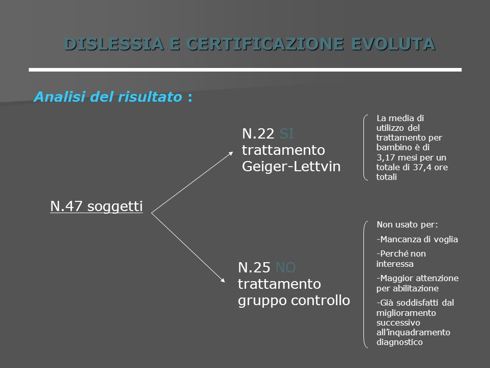 DISLESSIA E CERTIFICAZIONE EVOLUTA