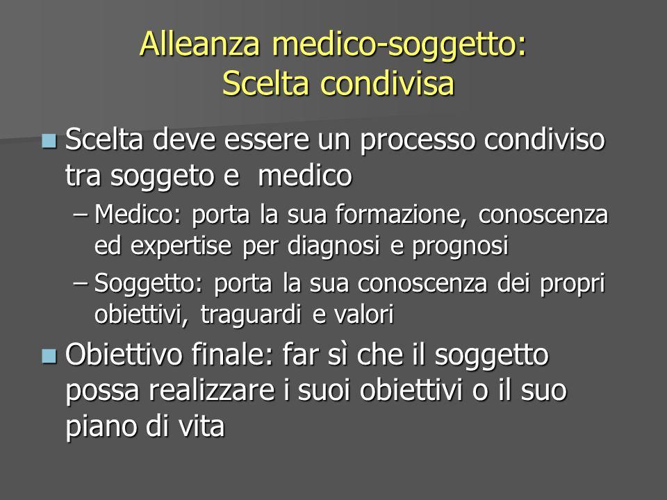 Alleanza medico-soggetto: Scelta condivisa